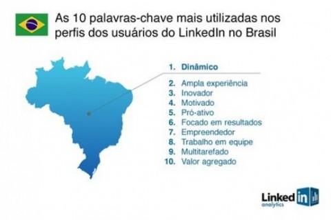 Linkedin Brasil