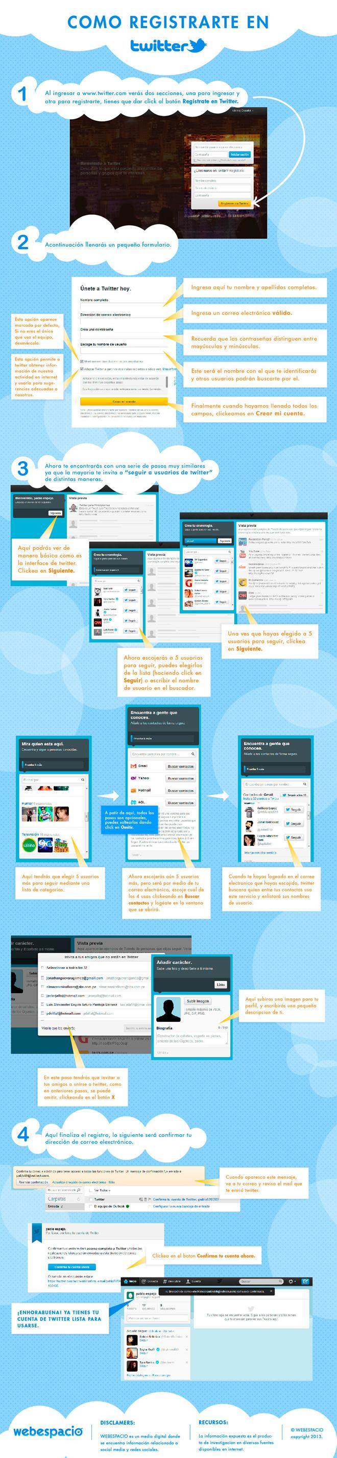 infografía: cómo crear cuenta en twitter