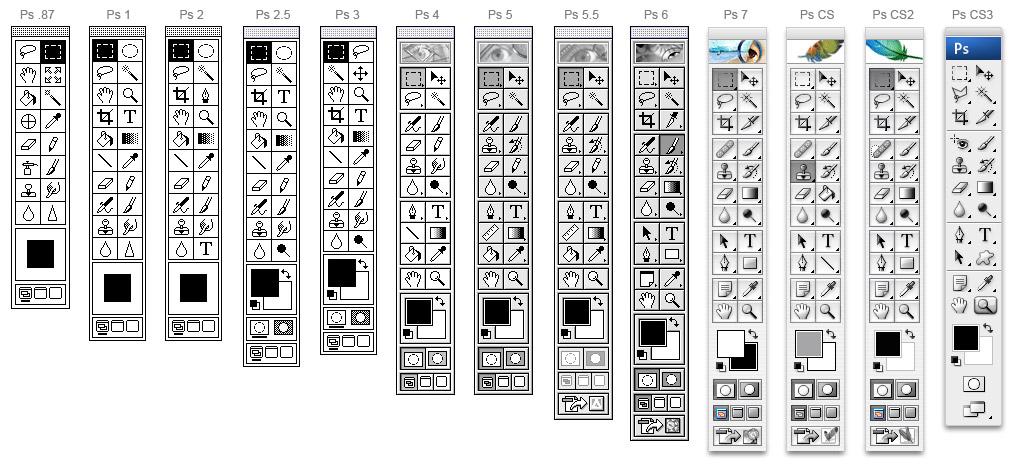 photoshop-evolution.jpg