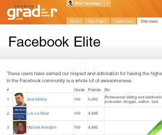 facebook grader