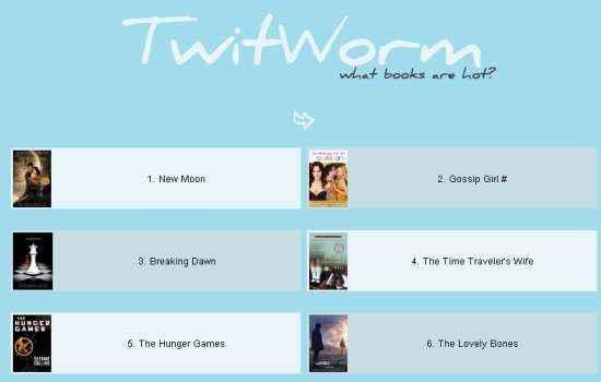 twitworm