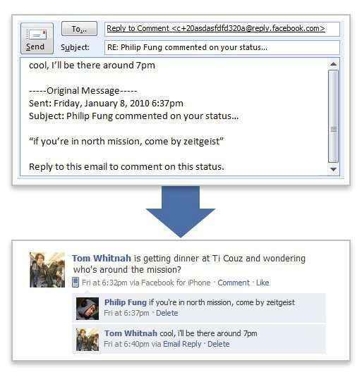 responder comentarios por correo en facebook