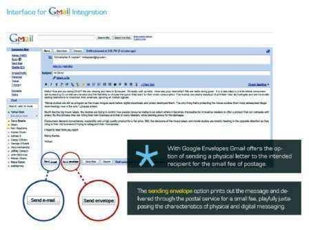 Concepto Google Maps Sobres convertiría Gmail en un envío postal