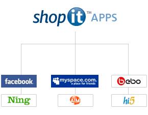 shopit app