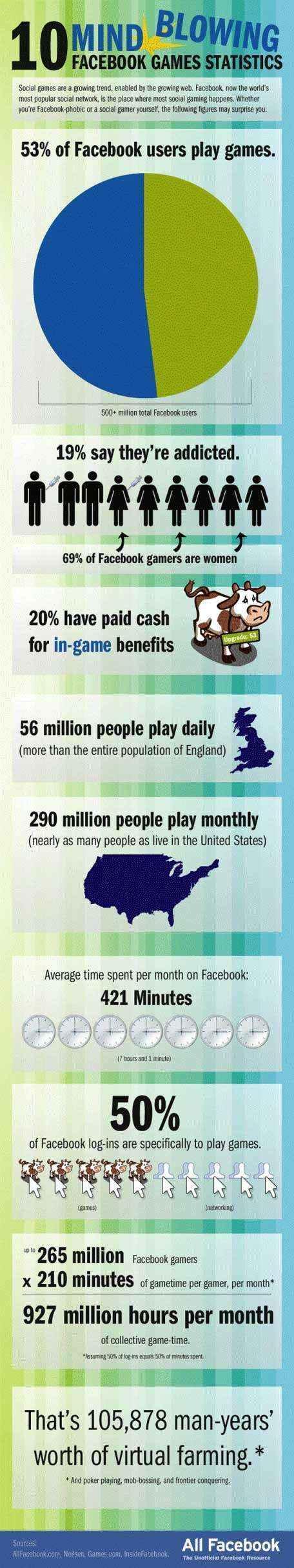 facebook juegos