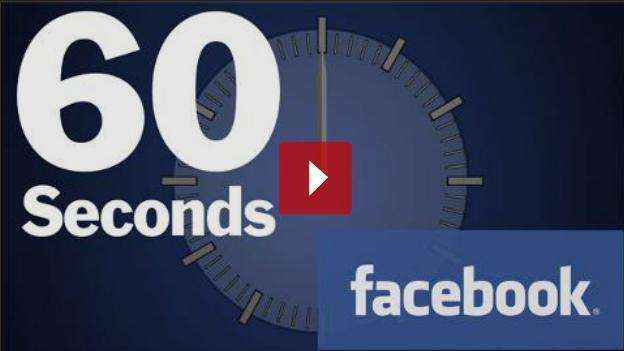 video time facebook
