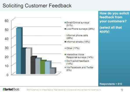 empresas-retroalimentacion