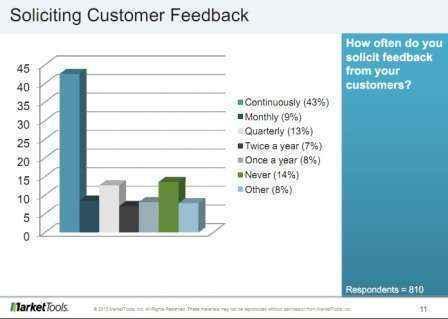 empresas-retroalimentacion2