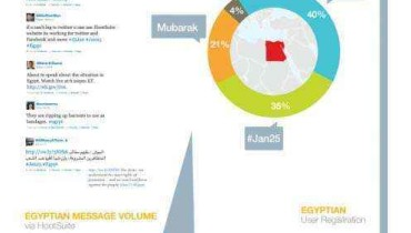infografia-egipto-redes-sociales