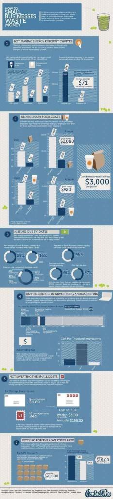 infografia negocios pymes