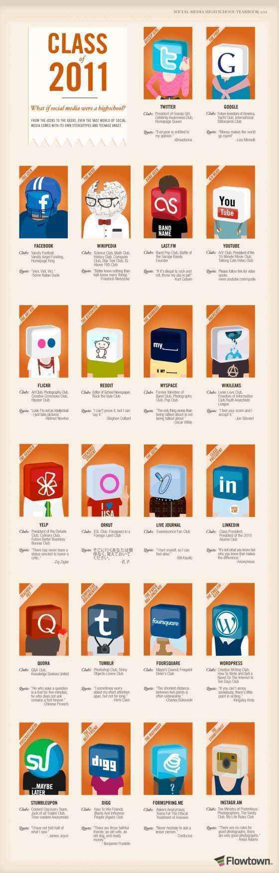 infografia-social-media-colegio