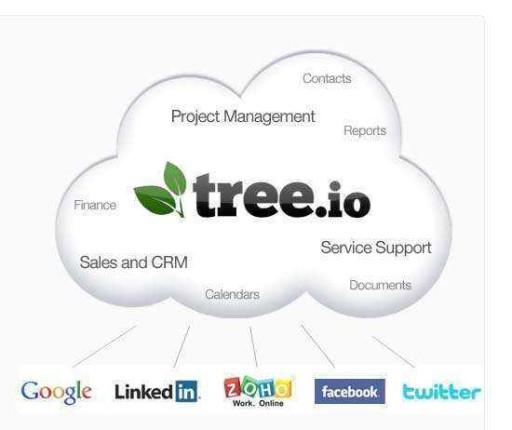 Tree.io, aplicación de negocios para gestionar proyectos