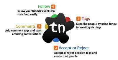 etiqueta amigos de facebook con tagnow