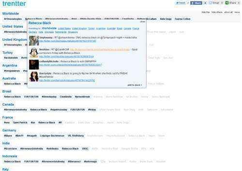 monitorear tweets de temas de tendencia