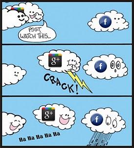google plus hace orinar a facebook