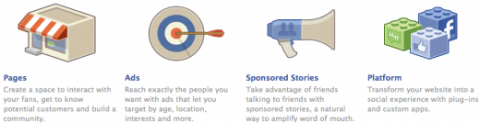 Facebook negocios