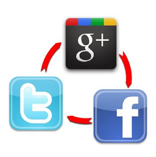 Facebook y Twitter en Google Plus