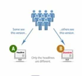evaluar la estrategia de social media