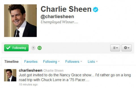 Twitter 2011: tendencias y nuevas celebridades