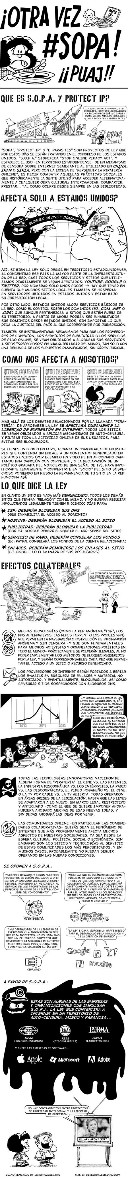 infografía Mafalda