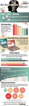 Infografía: ¿Eres adicto a Internet?