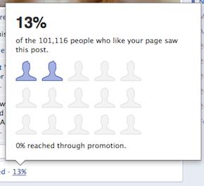 Facebook estadísticas publicaciones