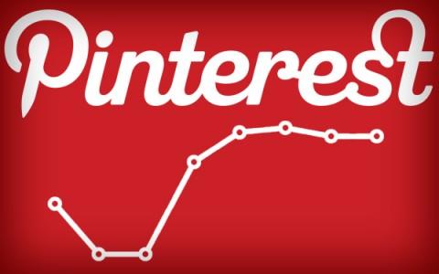 pinterest trafico web