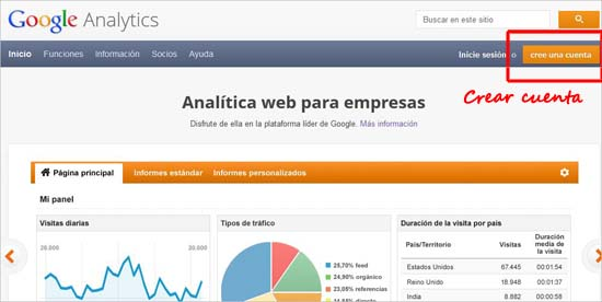 registro en google analytics