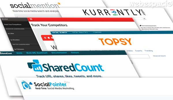 herramientas para monitorear menciones de marca en medios sociales