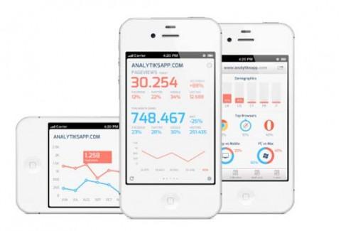 Analytiks para iOS