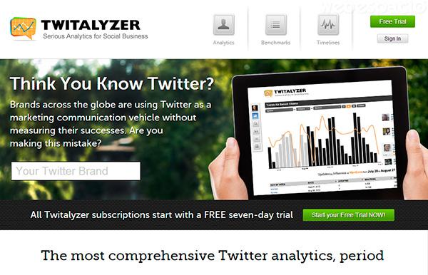 twittalyzer