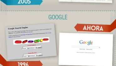 infografia-paginas-web