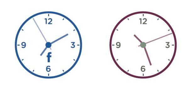 cronogramar-tiempo facebook vida real